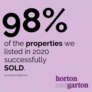 properties sold 2020 Chiswick